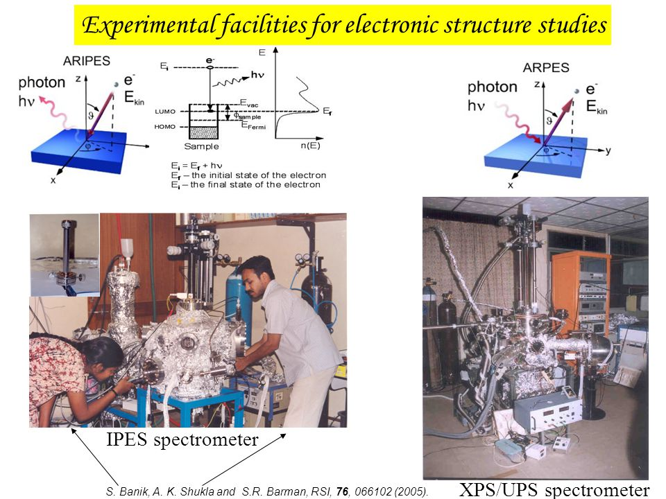 Experimental facilities for electronic structure studies