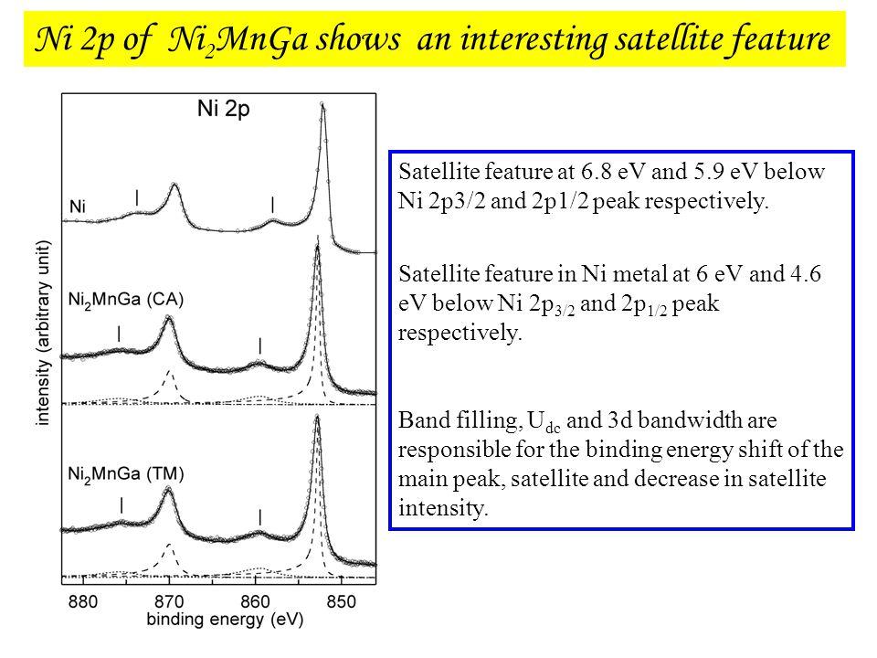 Ni 2p of Ni2MnGa shows an interesting satellite feature