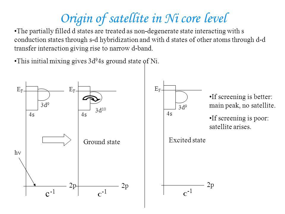 Origin of satellite in Ni core level