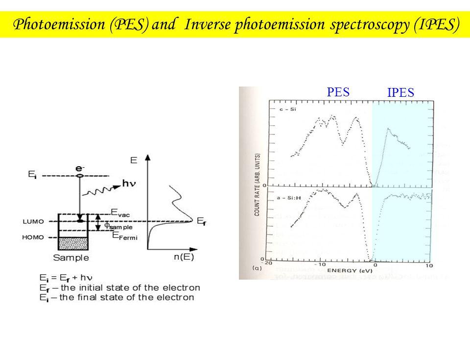 Photoemission (PES) and Inverse photoemission spectroscopy (IPES)