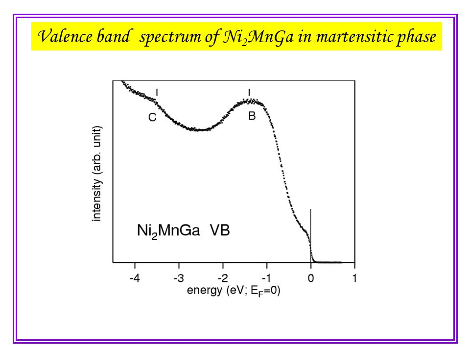 Valence band spectrum of Ni2MnGa in martensitic phase