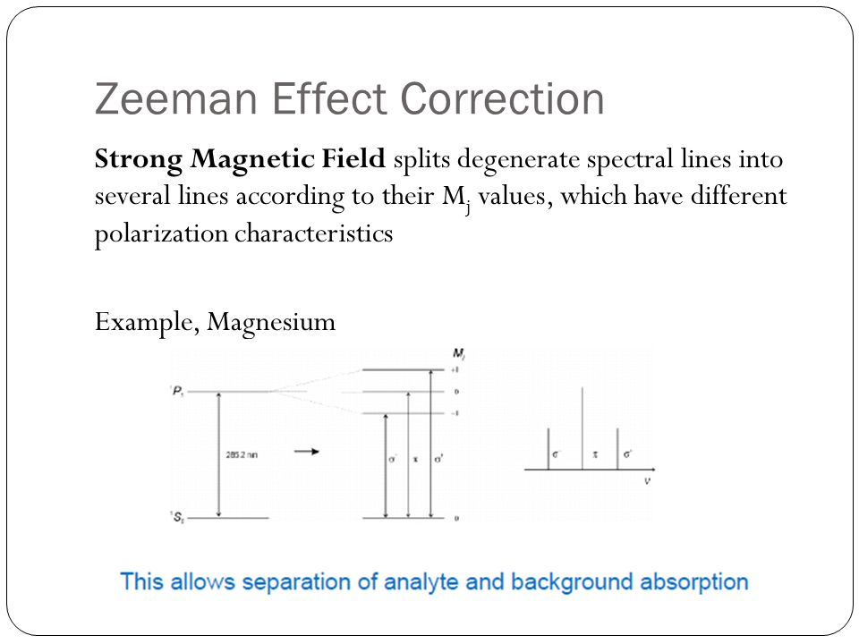 Zeeman Effect Correction