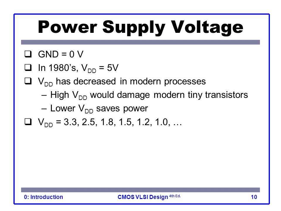 Power Supply Voltage GND = 0 V In 1980's, VDD = 5V