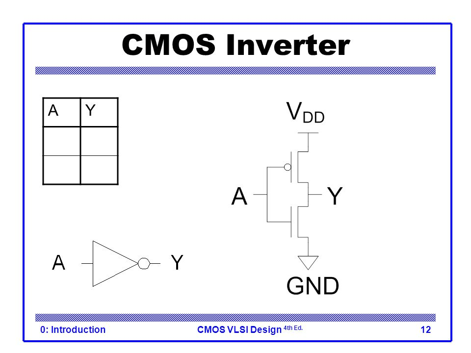 CMOS Inverter A Y 1 OFF ON 1 ON OFF 0: Introduction