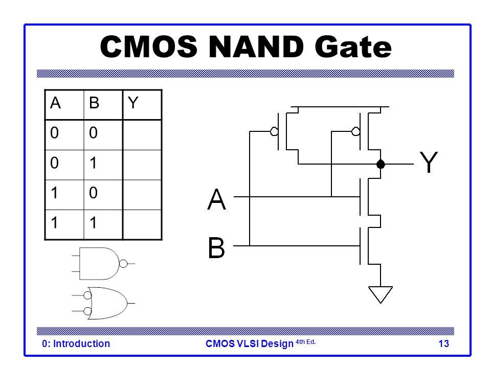 CMOS NAND Gate A B Y 1 OFF ON 1 OFF ON 1 ON OFF ON OFF 1
