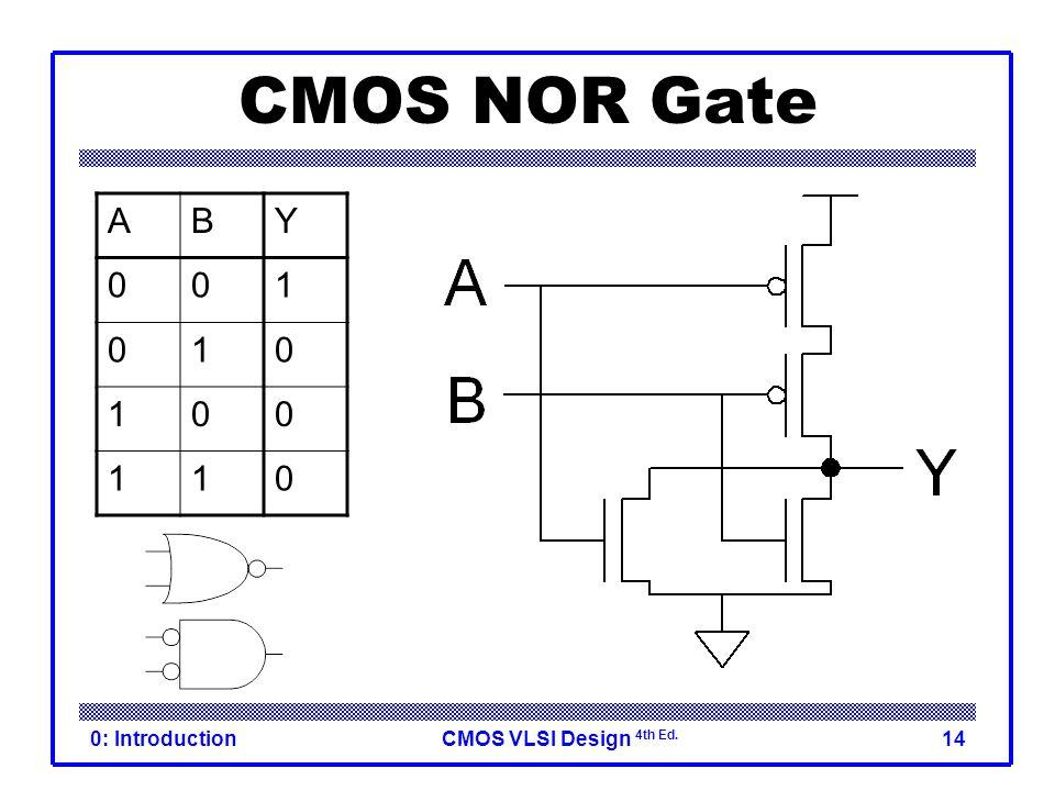 CMOS NOR Gate A B Y 1 0: Introduction
