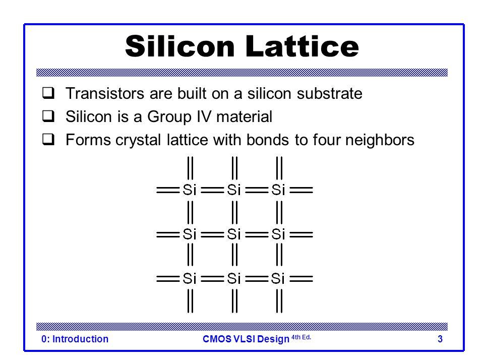 Silicon Lattice Transistors are built on a silicon substrate