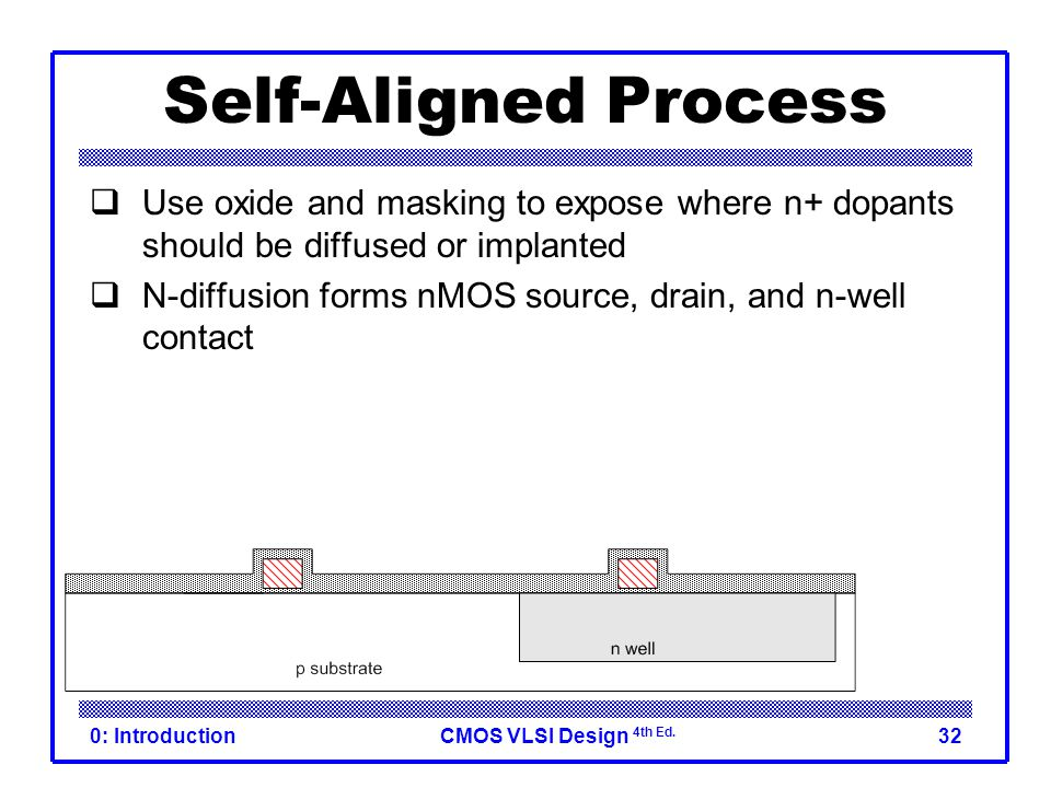 Self-Aligned Process Use oxide and masking to expose where n+ dopants should be diffused or implanted.