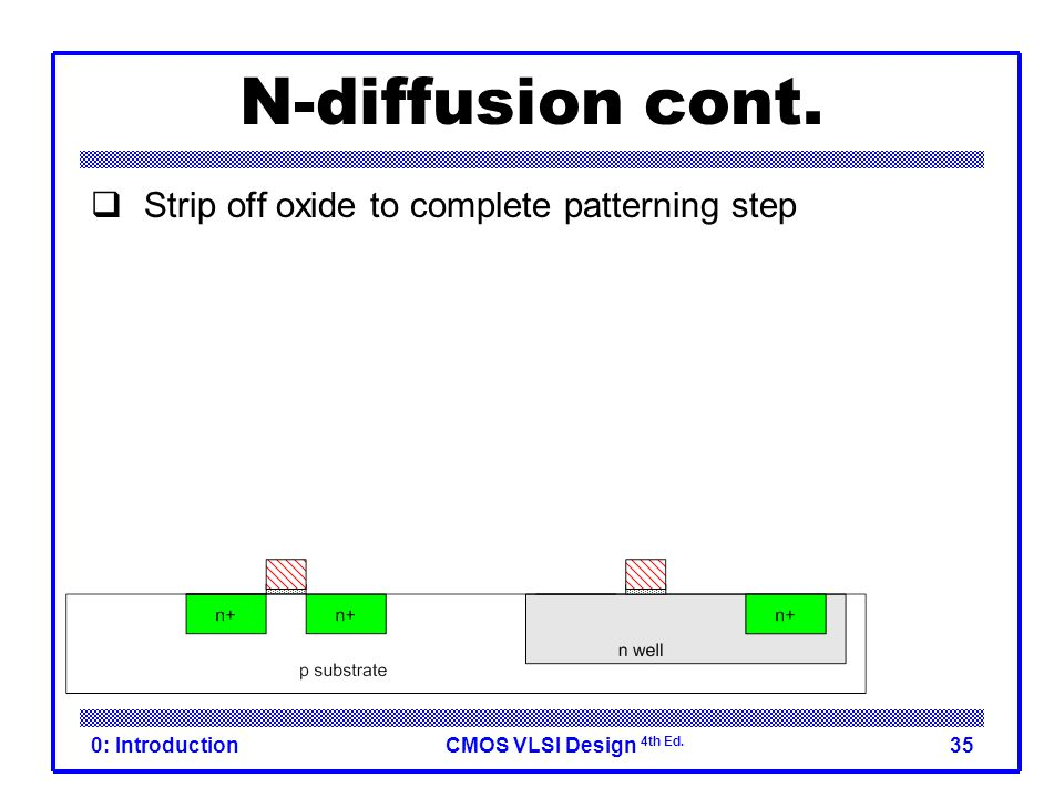 N-diffusion cont. Strip off oxide to complete patterning step