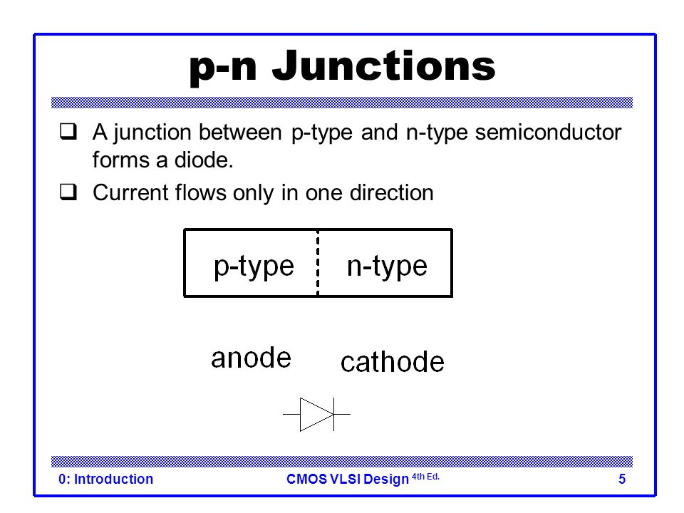 p-n Junctions A junction between p-type and n-type semiconductor forms a diode. Current flows only in one direction.