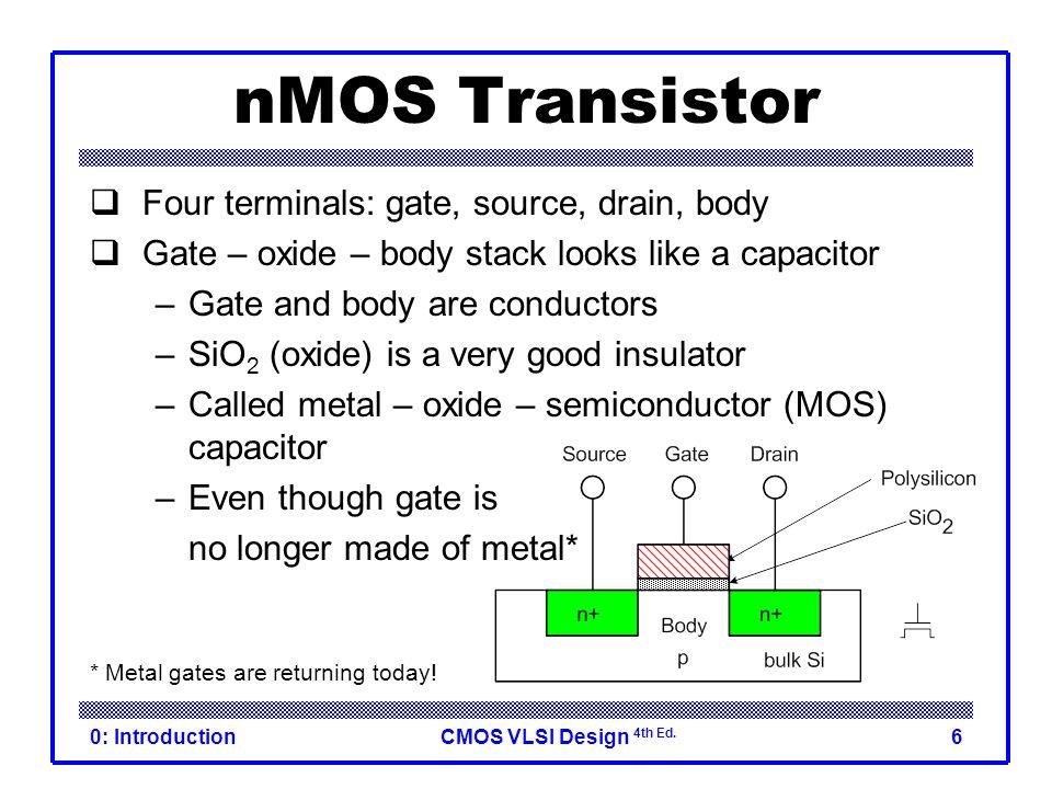 nMOS Transistor Four terminals: gate, source, drain, body