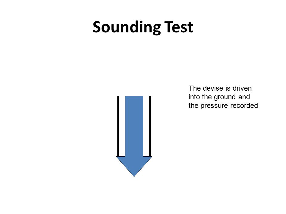 Sounding Test The devise is driven into the ground and the pressure recorded constructionsite