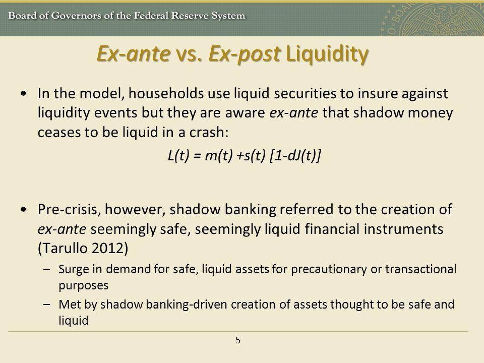 Ex-ante vs. Ex-post Liquidity