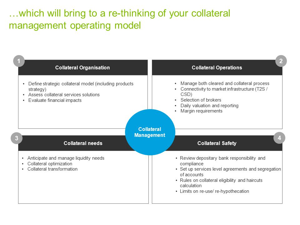 Collateral Organisation Collateral Operations