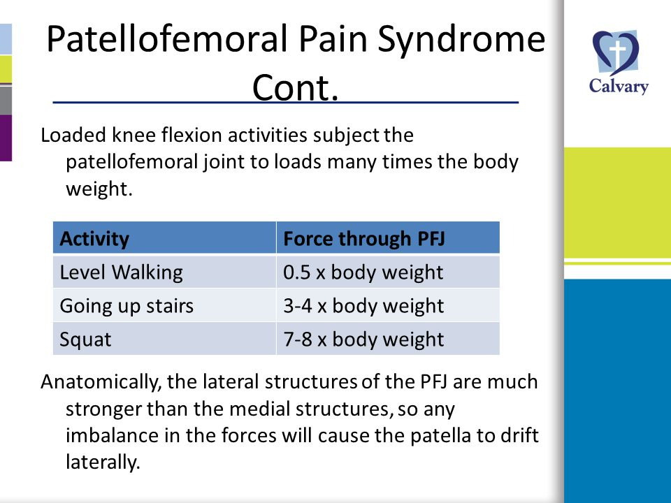 Patellofemoral Pain Syndrome Cont.