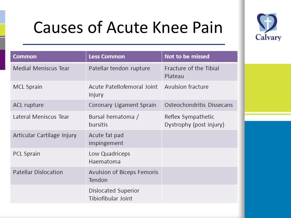 Causes of Acute Knee Pain