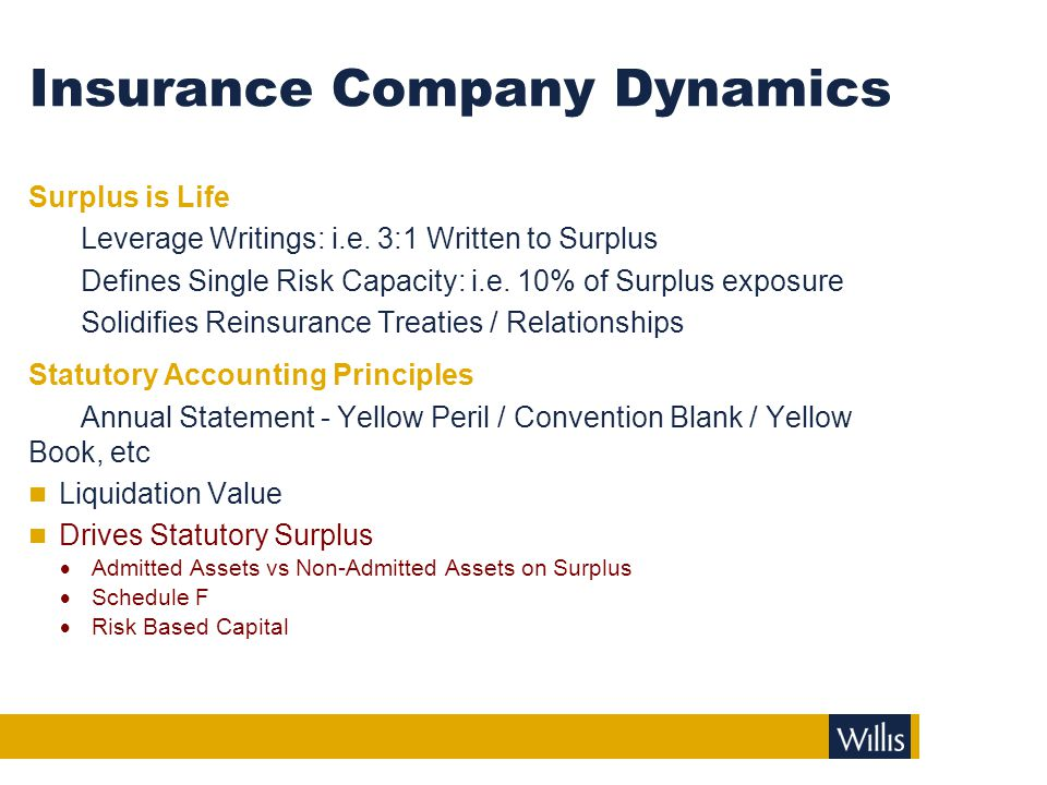 Insurer Collateral Emphasis and Counter-Party Risk Attitude
