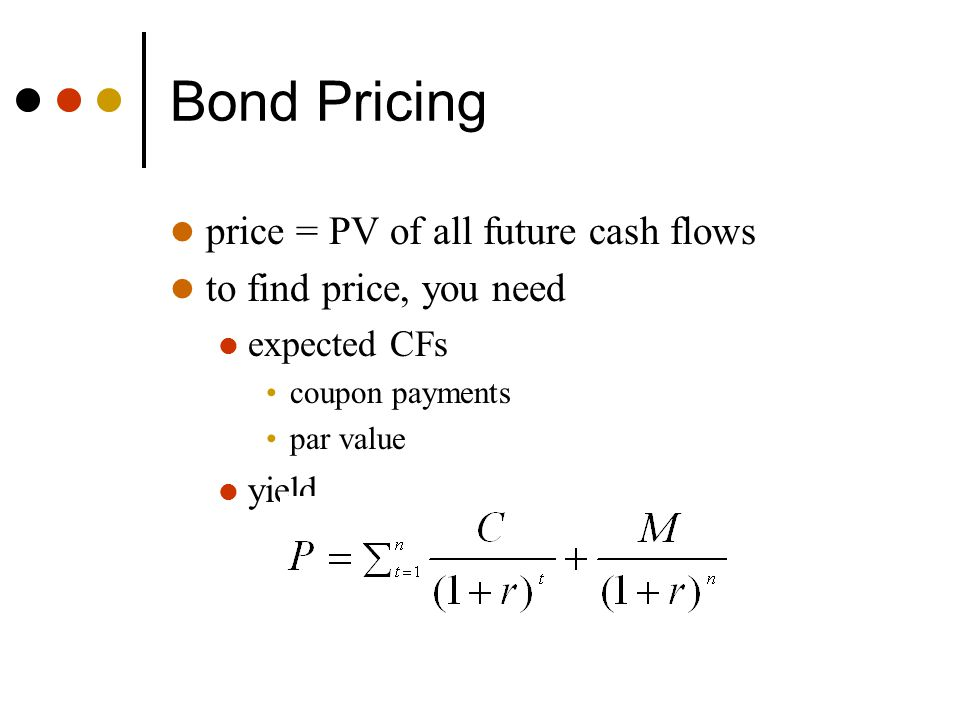 Bond Pricing price = PV of all future cash flows