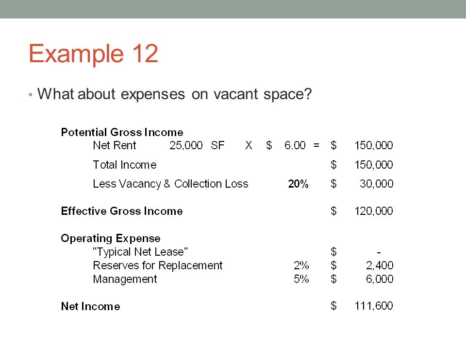 Example 12 What about expenses on vacant space