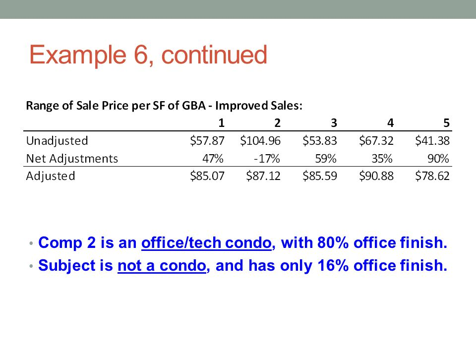 Example 6, continued Comp 2 is an office/tech condo, with 80% office finish.