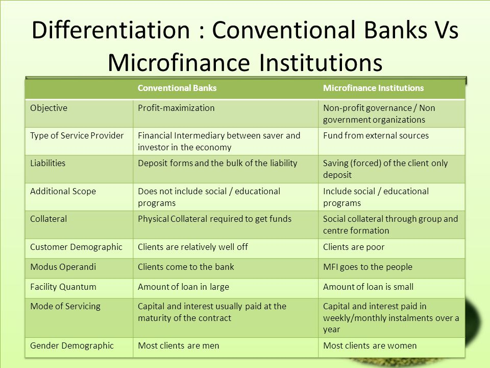 Differentiation : Conventional Banks Vs Microfinance Institutions