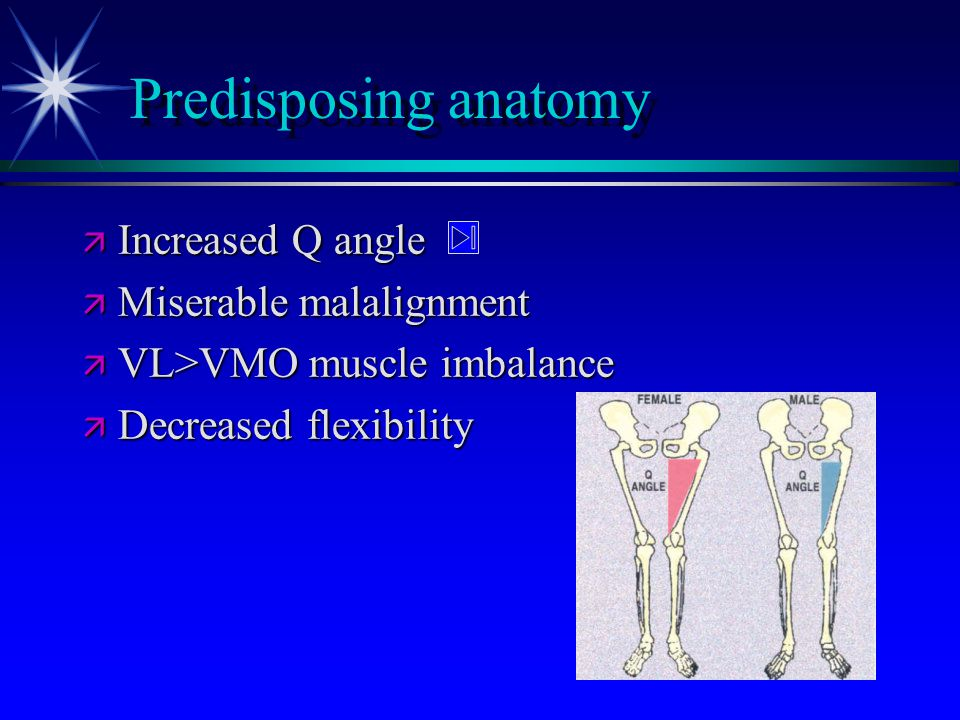 Predisposing anatomy Increased Q angle Miserable malalignment