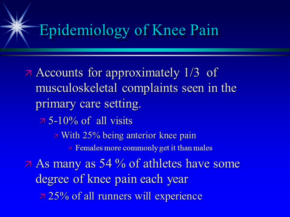 Epidemiology of Knee Pain