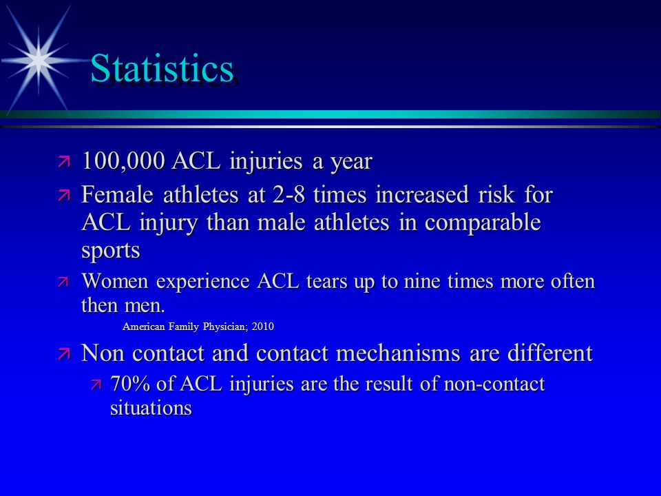 Statistics 100,000 ACL injuries a year