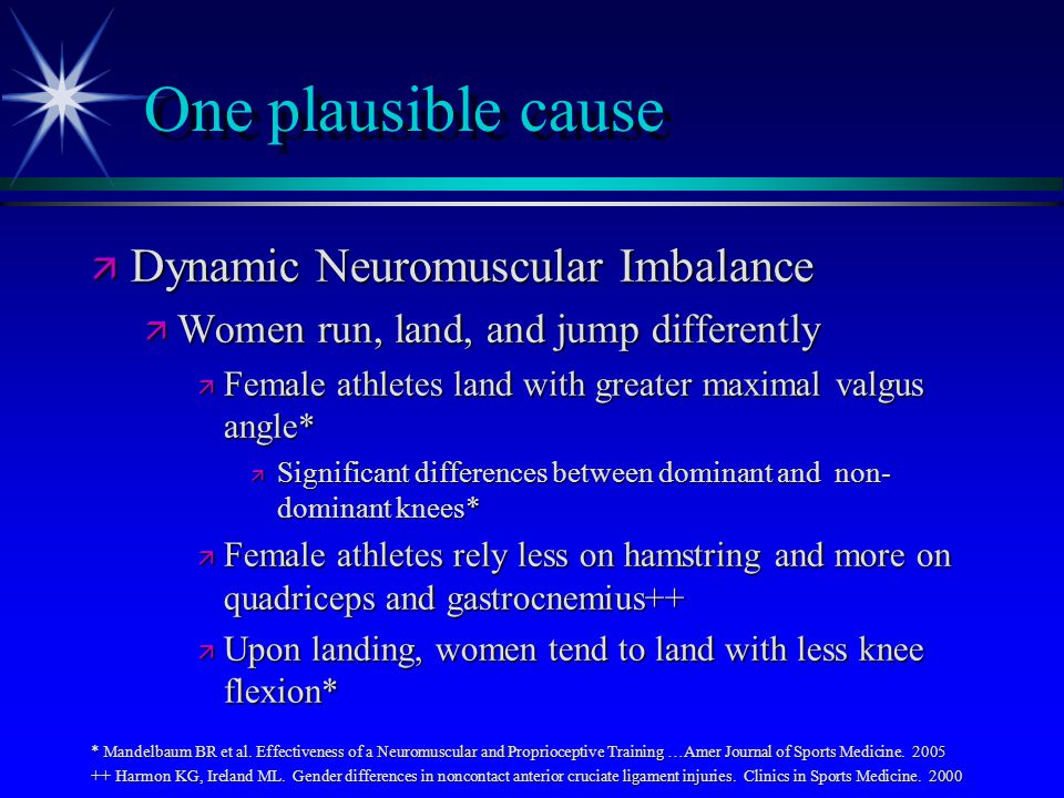 One plausible cause Dynamic Neuromuscular Imbalance