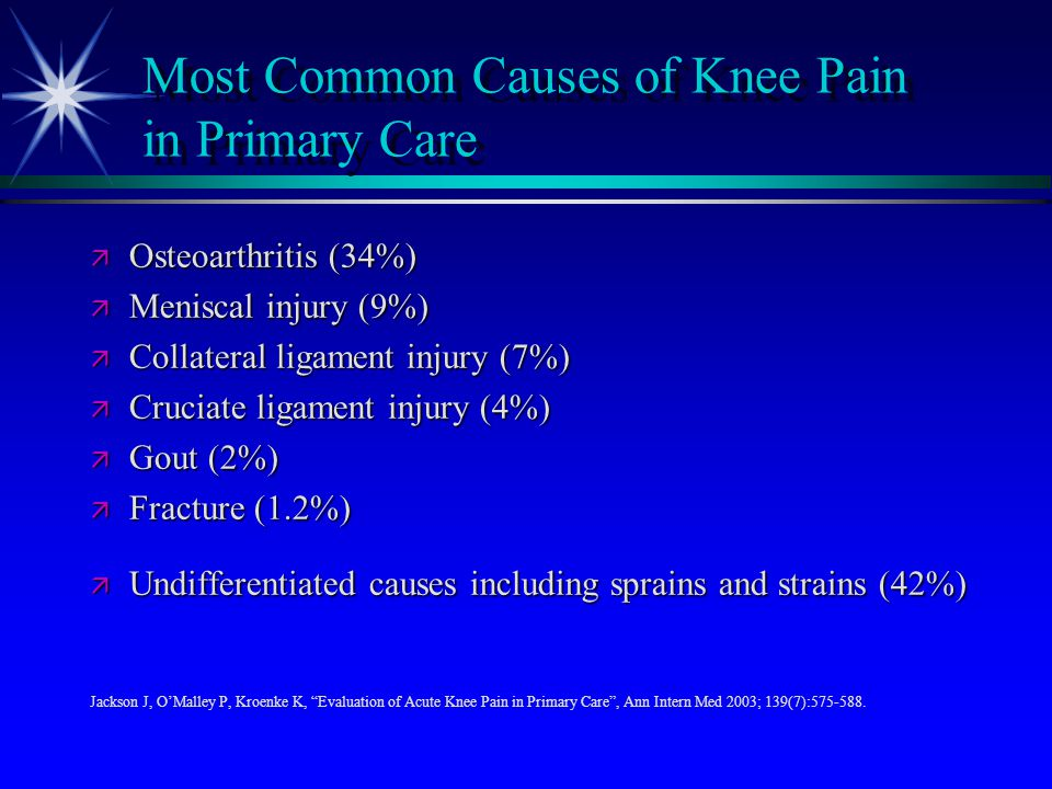 Most Common Causes of Knee Pain in Primary Care