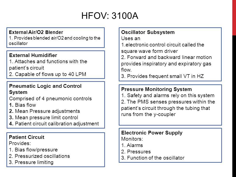 HFOV: 3100A Oscillator Subsystem Uses an