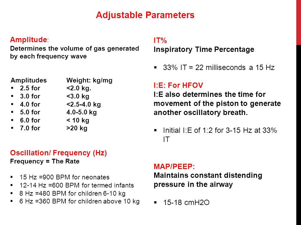Adjustable Parameters