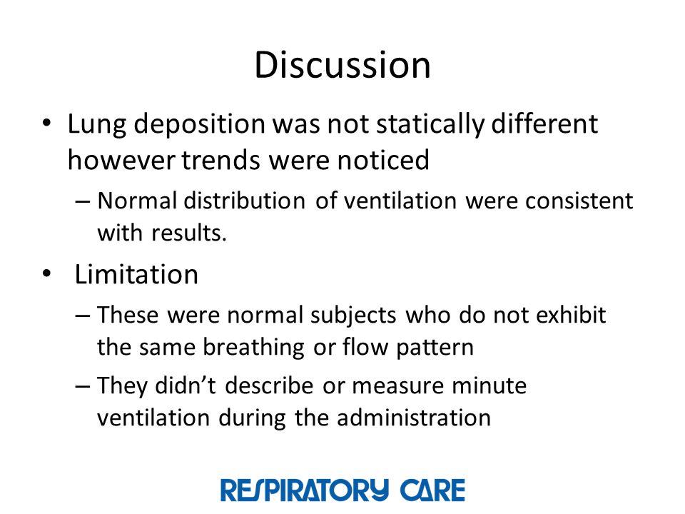 Discussion Lung deposition was not statically different however trends were noticed.