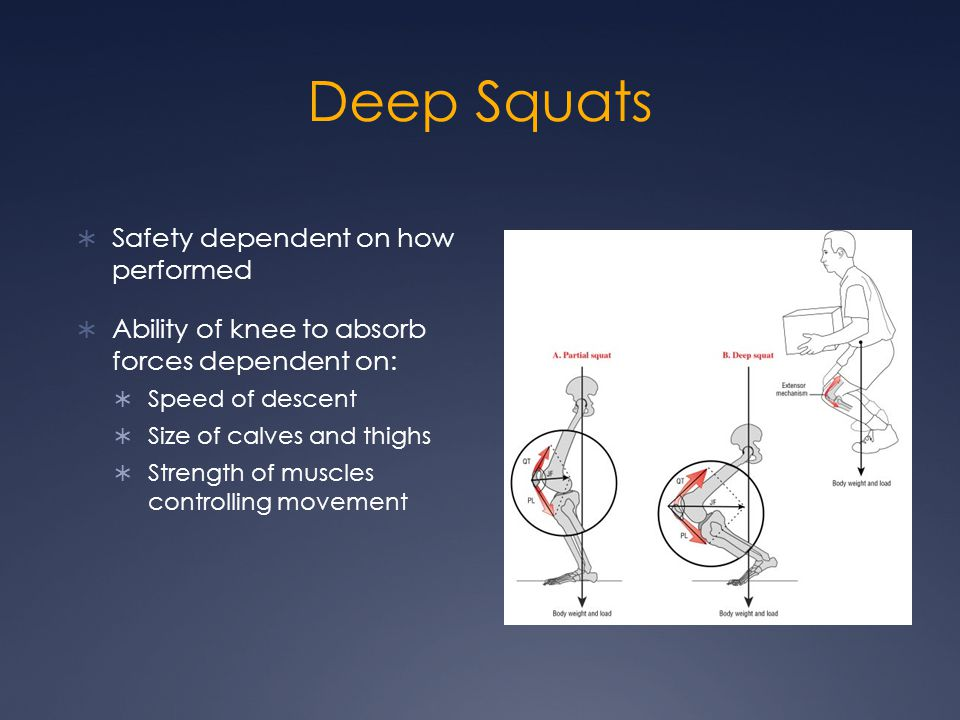 Deep Squats Safety dependent on how performed