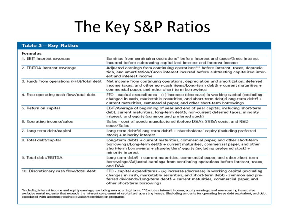 The Key S&P Ratios