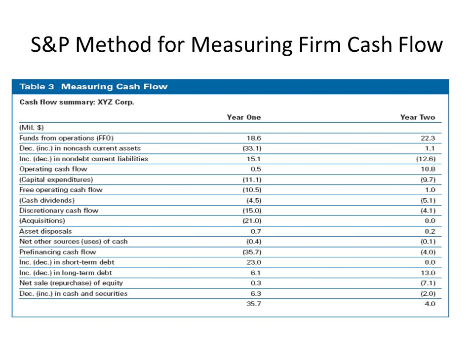 S&P Method for Measuring Firm Cash Flow