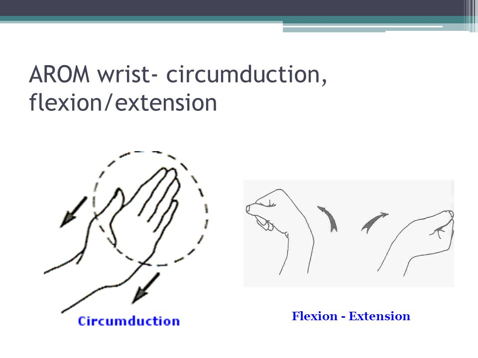 AROM wrist- circumduction, flexion/extension