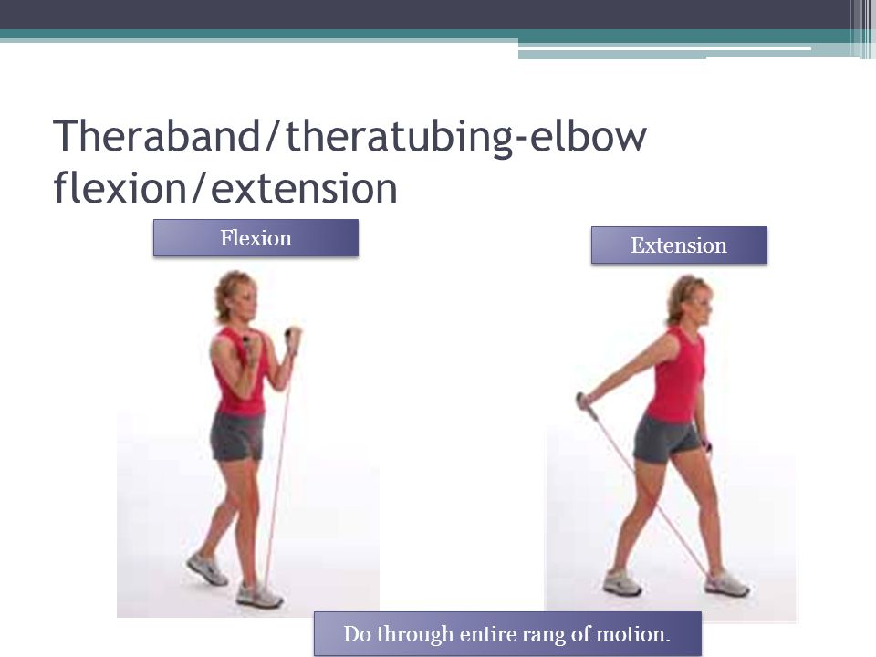 Theraband/theratubing-elbow flexion/extension