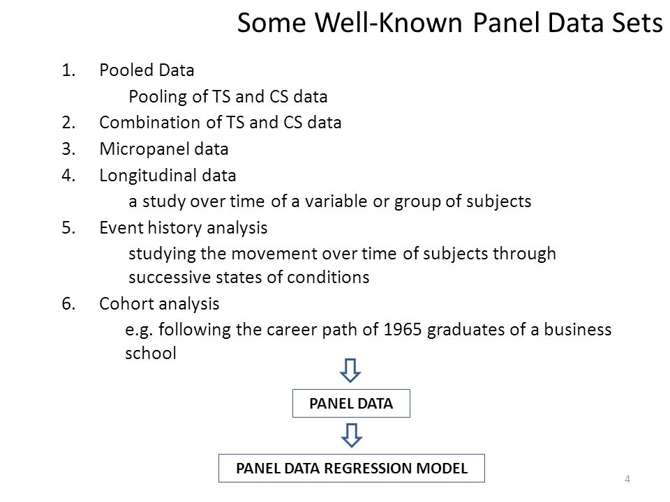 Some Well-Known Panel Data Sets