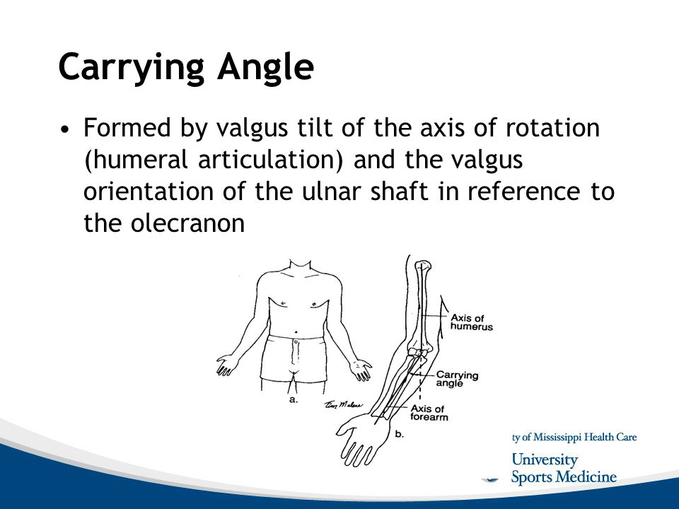 Carrying Angle
