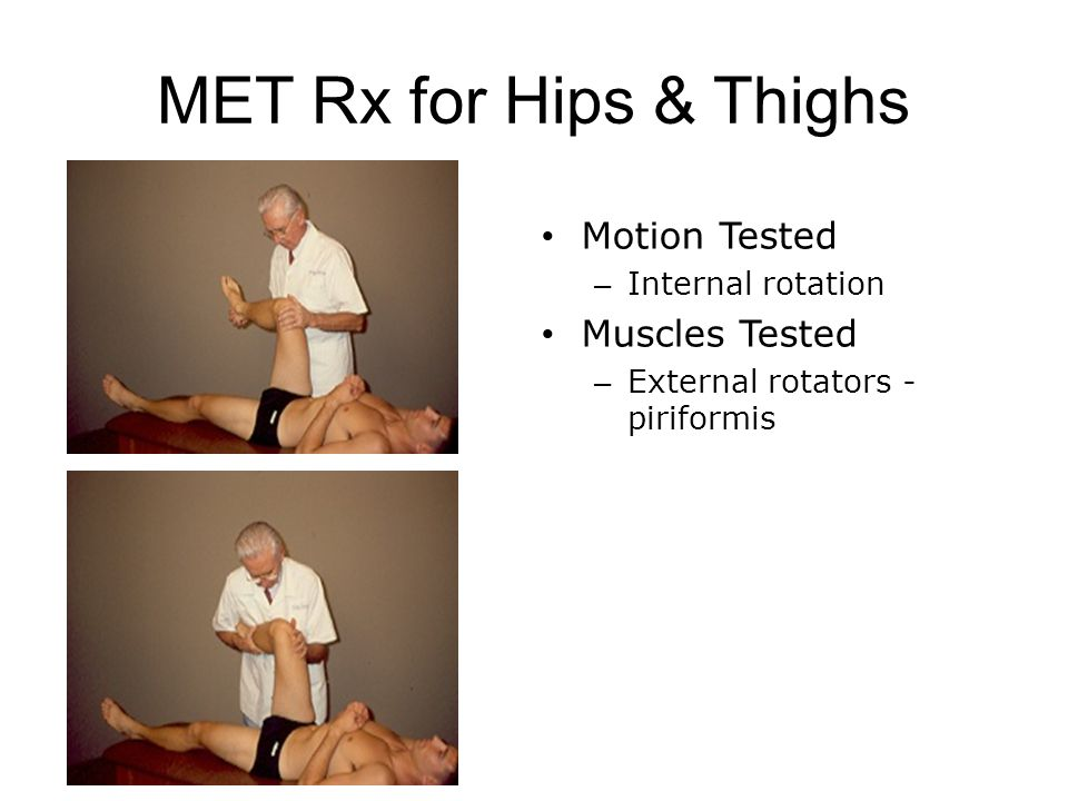 MET Rx for Hips & Thighs Motion Tested Muscles Tested