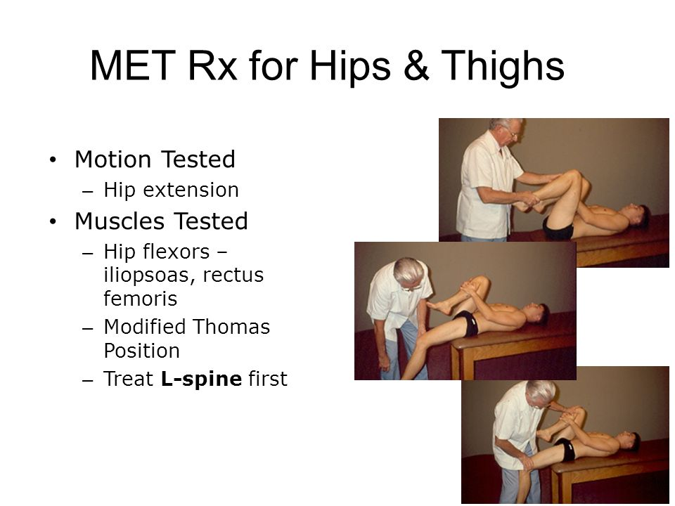 MET Rx for Hips & Thighs Motion Tested Muscles Tested Hip extension