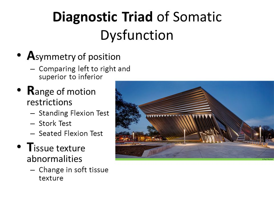 Diagnostic Triad of Somatic Dysfunction