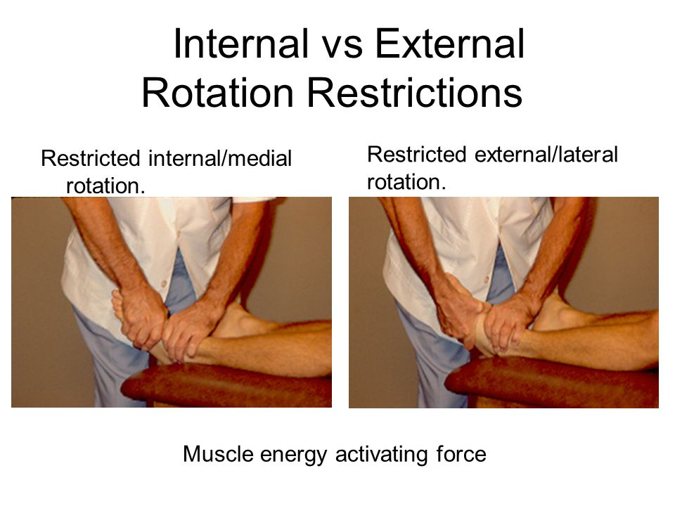 Internal vs External Rotation Restrictions