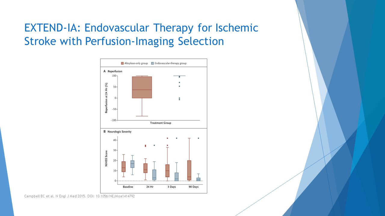 EXTEND-IA: Endovascular Therapy for Ischemic Stroke with Perfusion-Imaging Selection