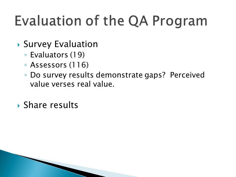 Evaluation of the QA Program