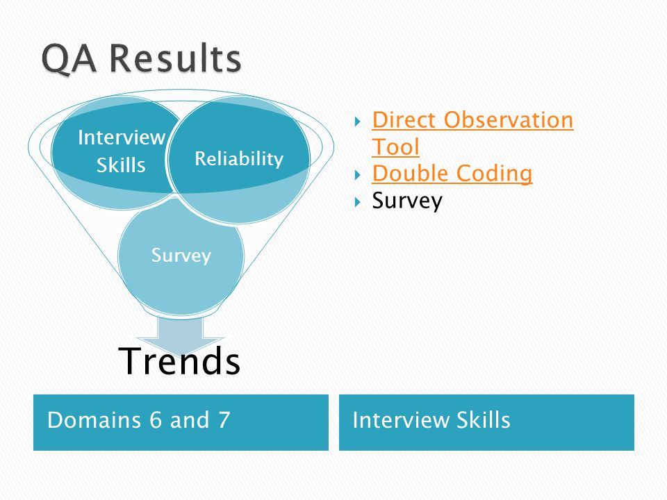 QA Results Trends Direct Observation Tool Double Coding Survey