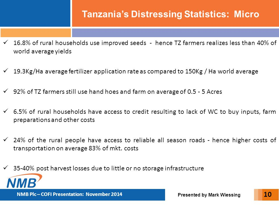 Tanzania's Distressing Statistics: Micro