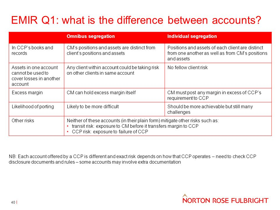 EMIR Q1: what is the difference between accounts