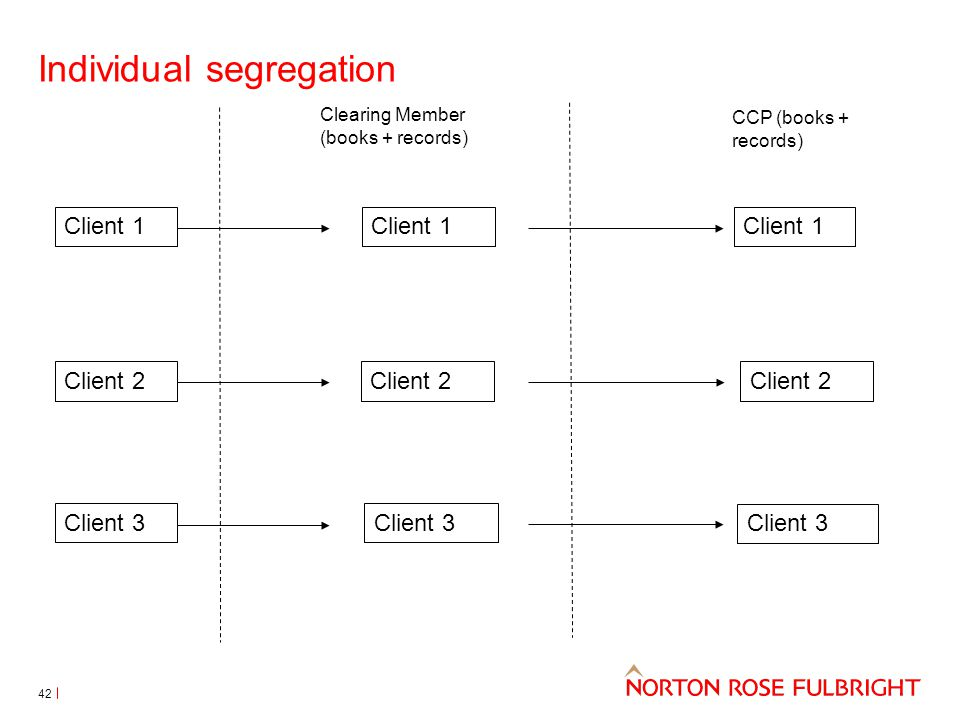 Individual segregation